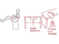 お尻を圧迫しない椅子